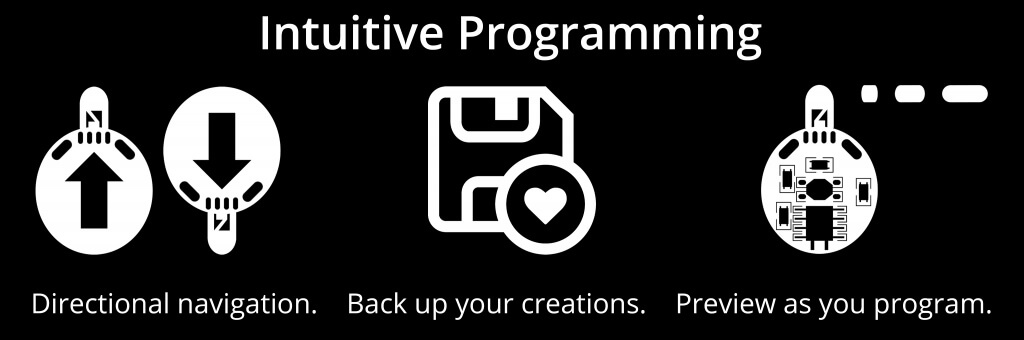 Intuitive programming: directional navigation, back up your creations, preview as you program.